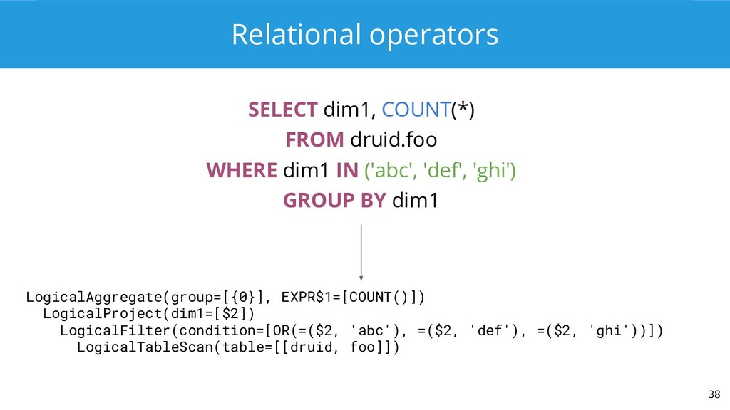 Relational operators SELECT dim1, COUNT(*) FROM...