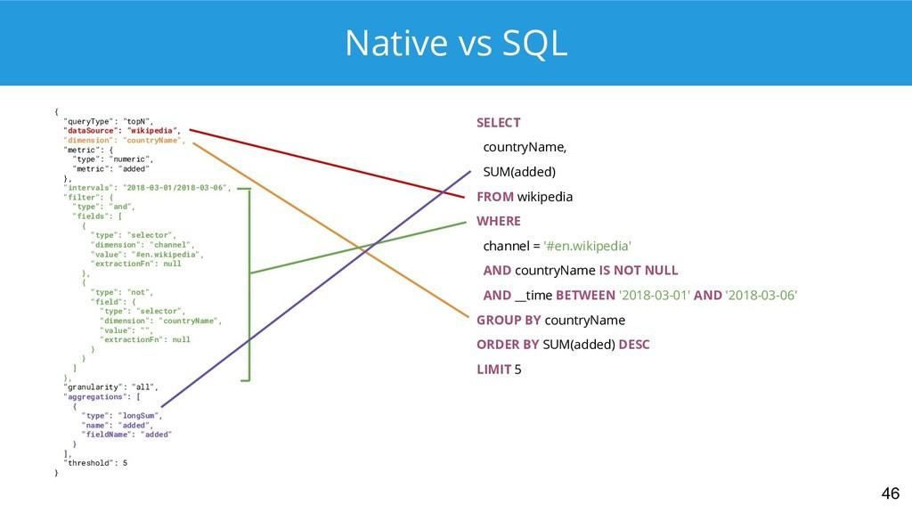 "Native vs SQL { ""queryType"": ""topN"", ""dataSourc..."