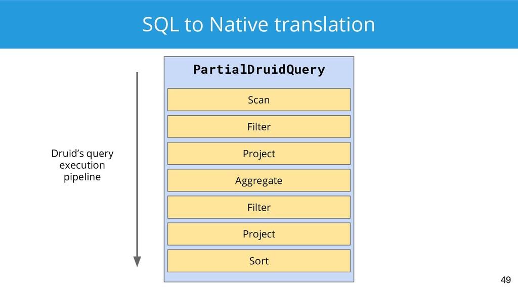 SQL to Native translation 49 PartialDruidQuery ...
