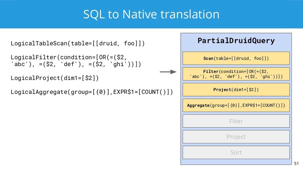 SQL to Native translation 51 PartialDruidQuery ...