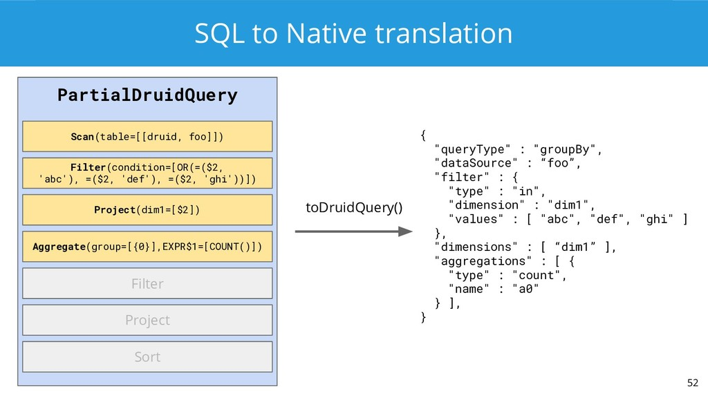 SQL to Native translation 52 PartialDruidQuery ...