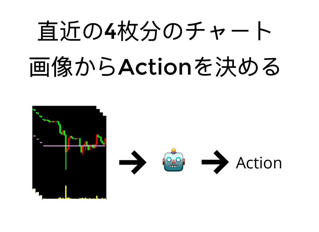 直近の4 枚分のチャート 直近の4 枚分のチャート 画像からAction を決める 画像からA...