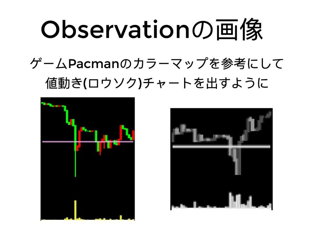 Observation の画像 Observation の画像 ゲームPacman のカラーマ...
