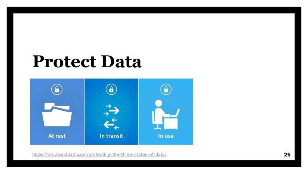 Protect Data 25 https://www.sealpath.com/protec...