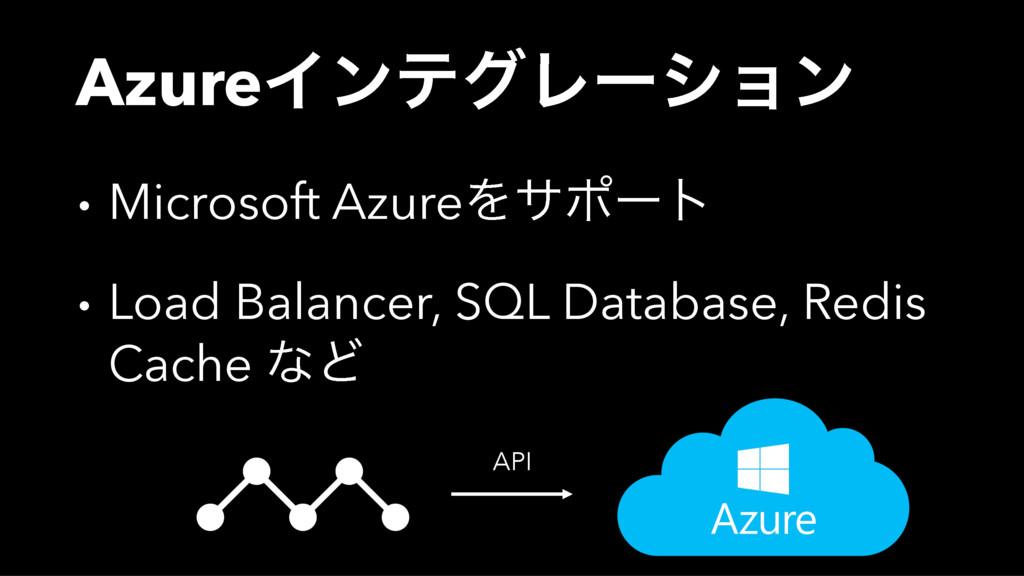 AzureΠϯςάϨʔγϣϯ • Microsoft AzureΛαϙʔτ • Load Ba...