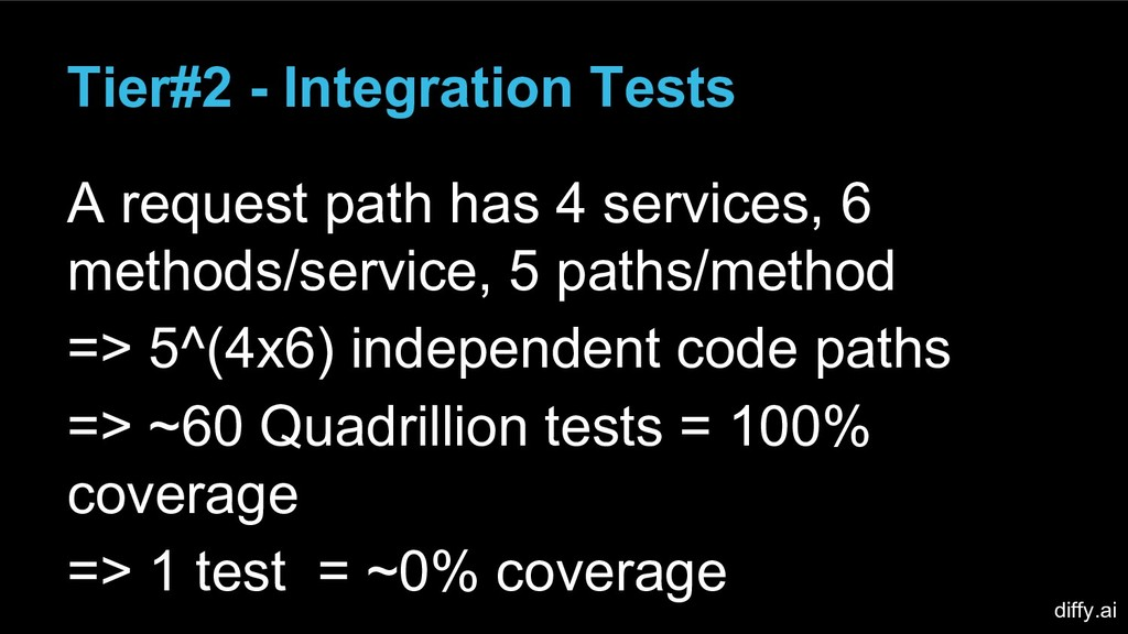 Tier#2 - Integration Tests A request path has 4...