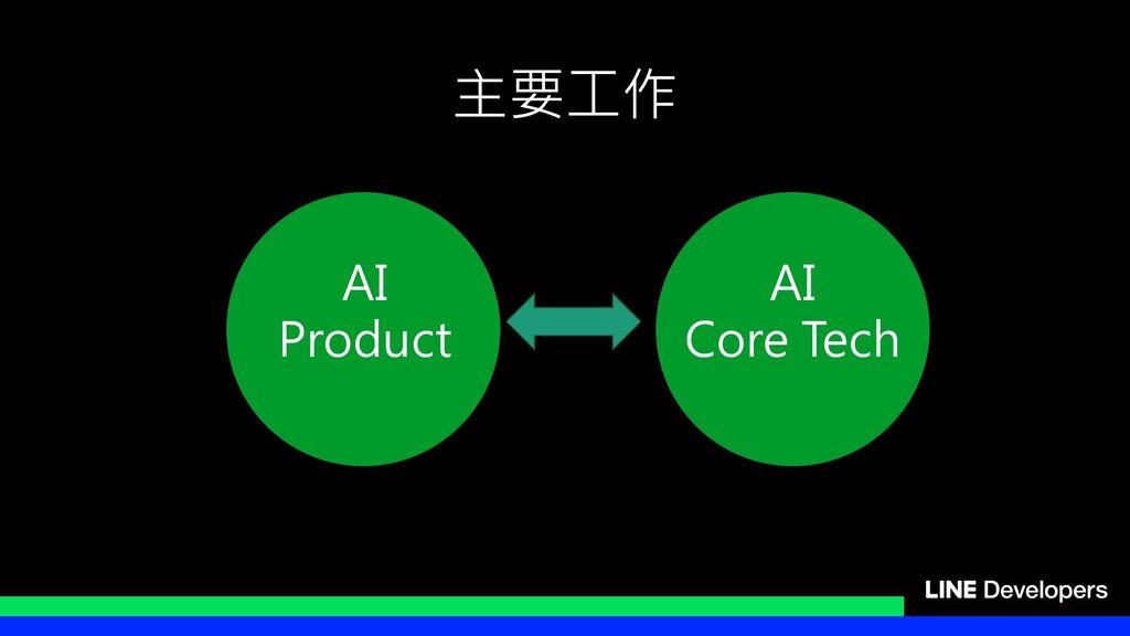 AI Product 主要工作 AI Core Tech