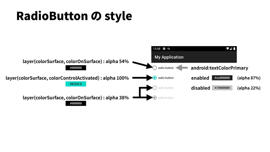 RadioButton の style layer(colorSurface, colorOn...