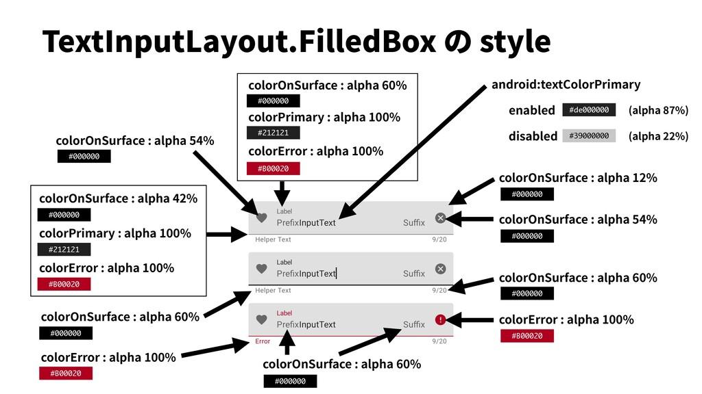 TextInputLayout.FilledBox の style colorPrimary ...