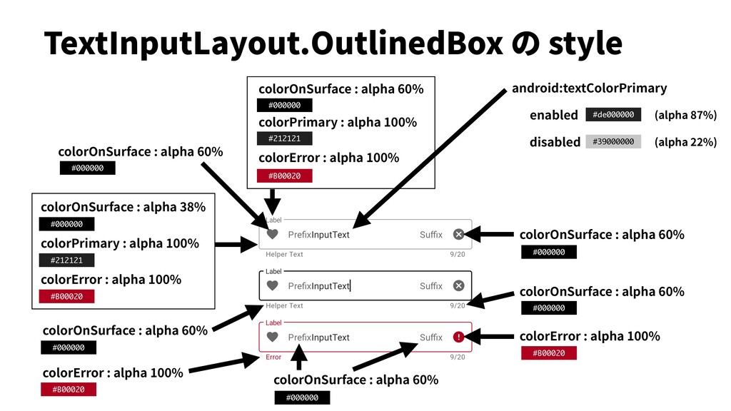 TextInputLayout.OutlinedBox の style colorPrimar...