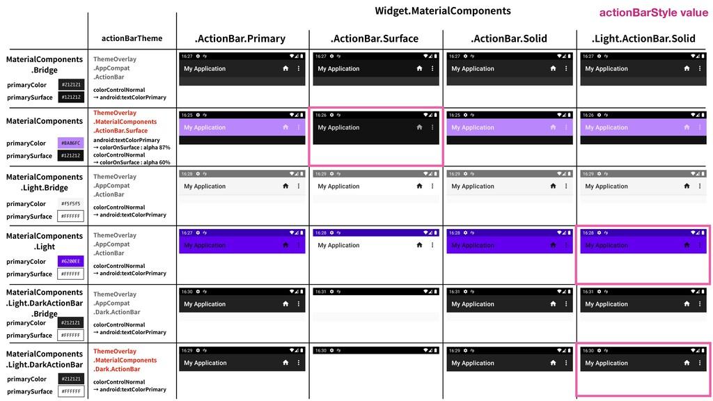 MaterialComponents .Bridge MaterialComponents W...