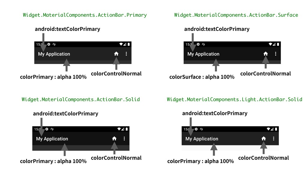 Widget.MaterialComponents.ActionBar.Surface and...