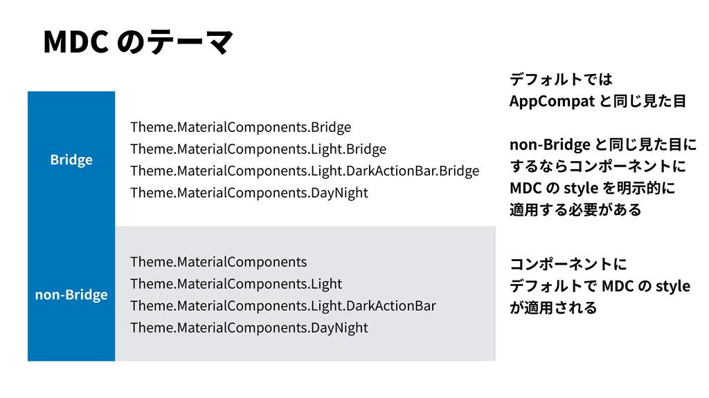 MDC のテーマ Bridge Theme.MaterialComponents.Bridge...