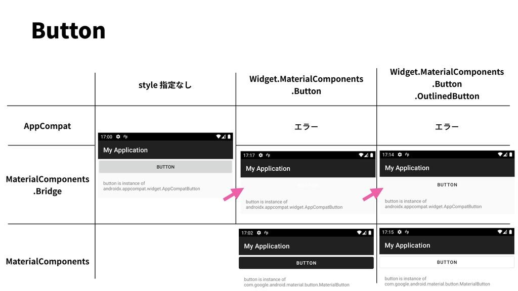 Button AppCompat MaterialComponents .Bridge sty...