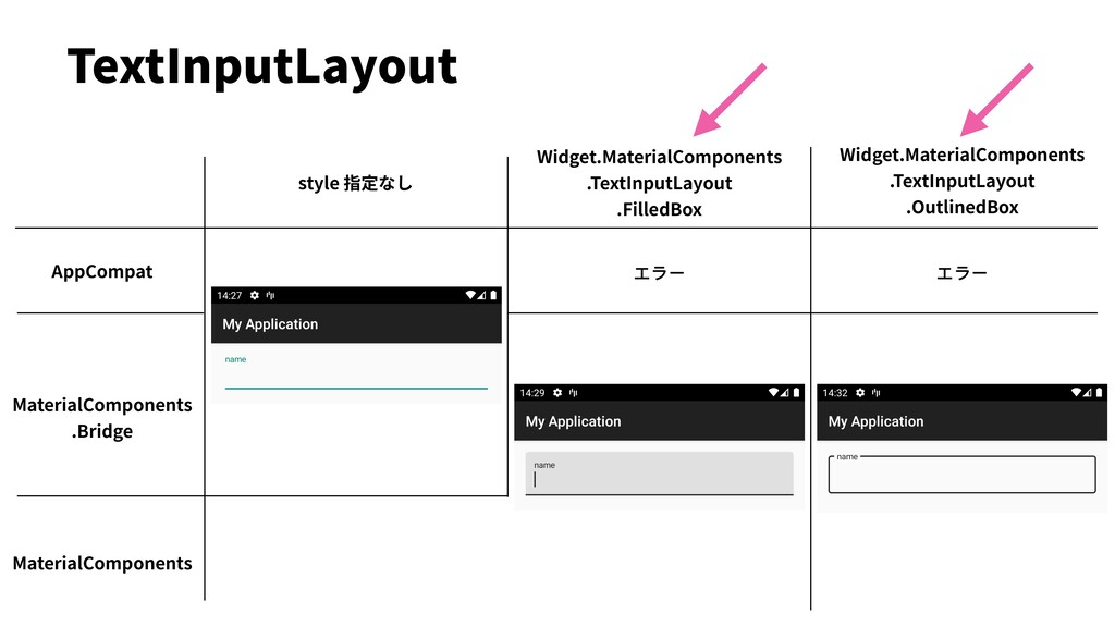 TextInputLayout AppCompat MaterialComponents .B...