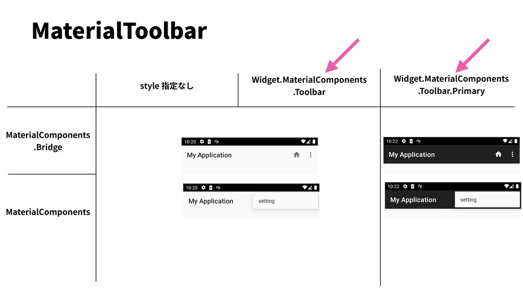 MaterialToolbar MaterialComponents .Bridge styl...