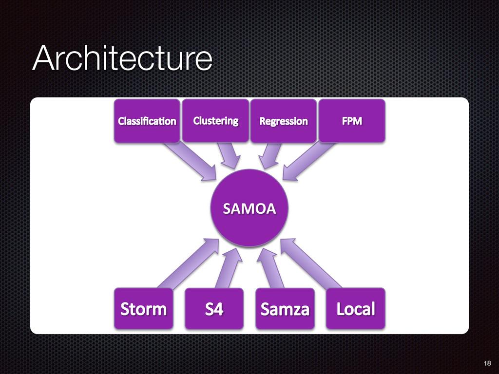 Architecture 18 SA SAMOA%