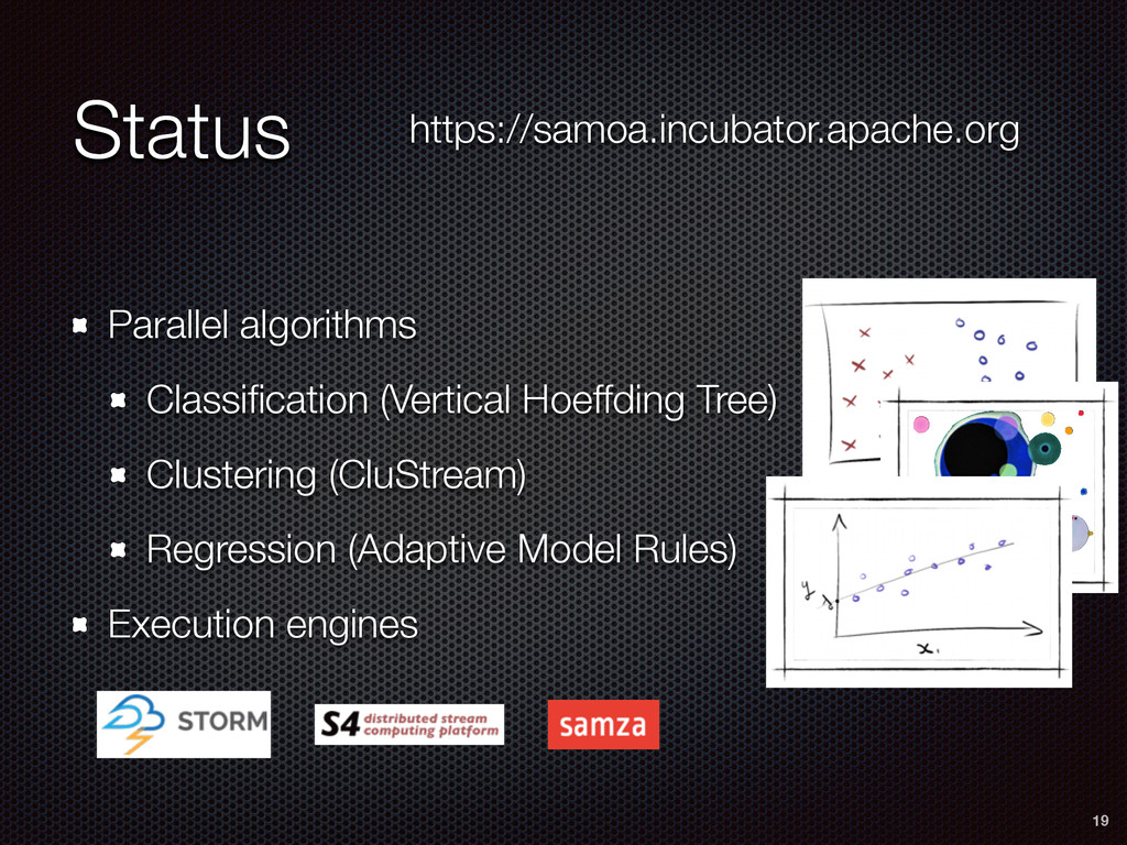 Status Status Parallel algorithms Classification...