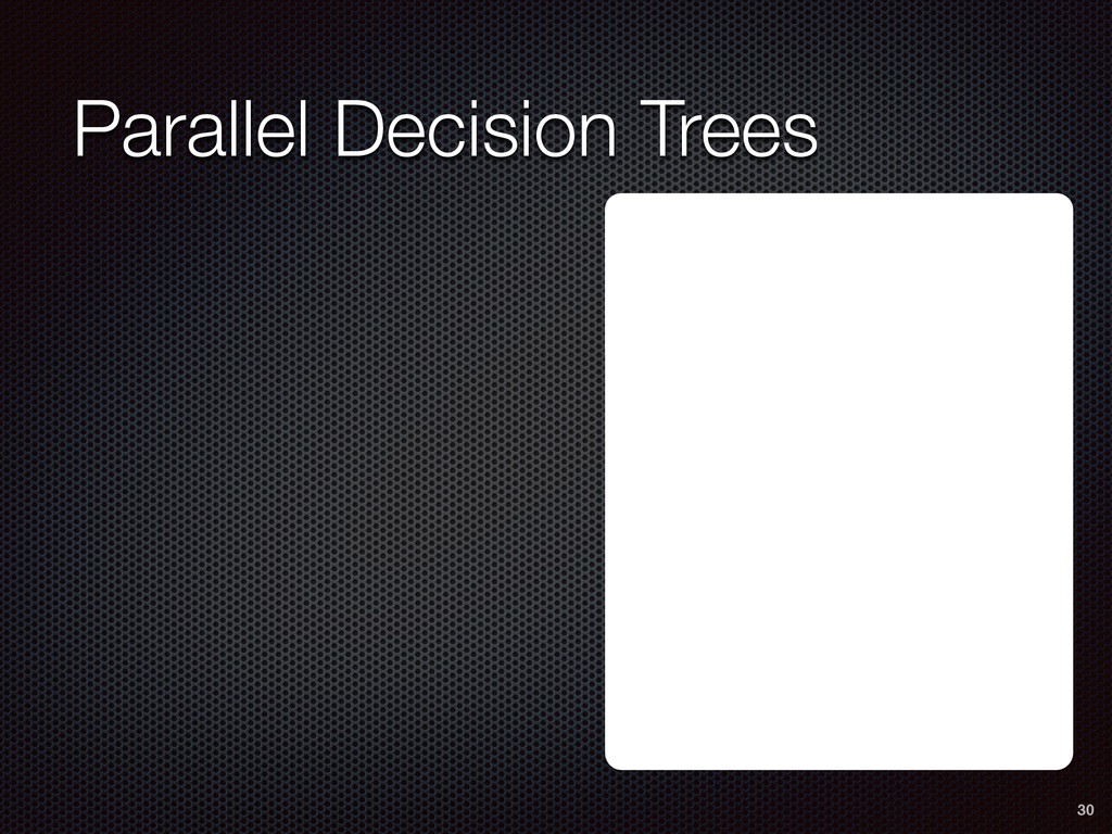 Parallel Decision Trees 30