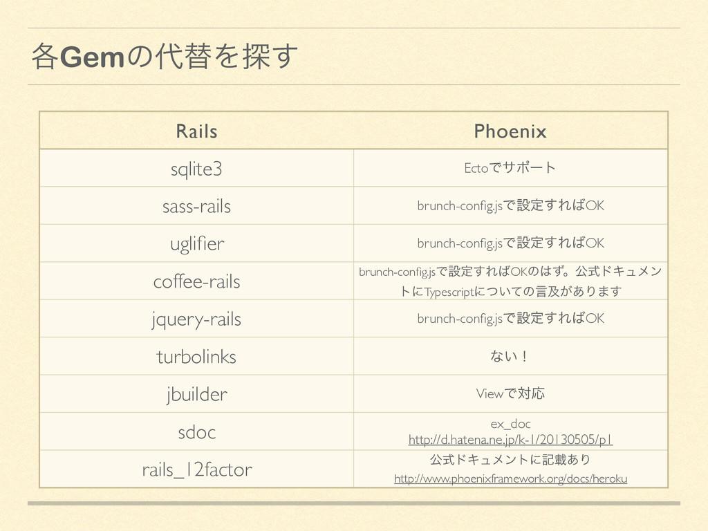 ֤GemͷସΛ୳͢ Rails Phoenix sqlite3 EctoͰαϙʔτ sass...