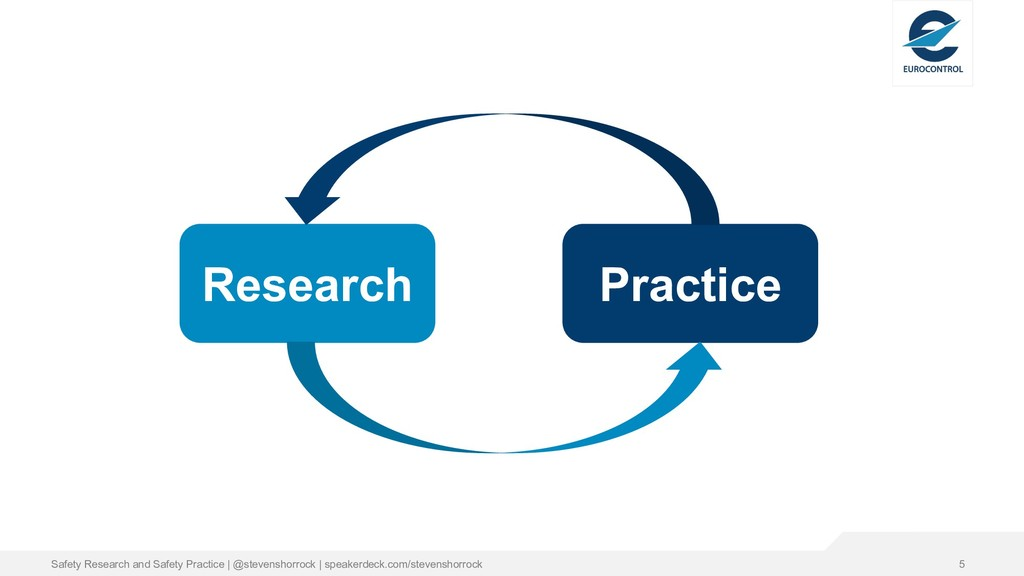 5 Research Practice Safety Research and Safety ...