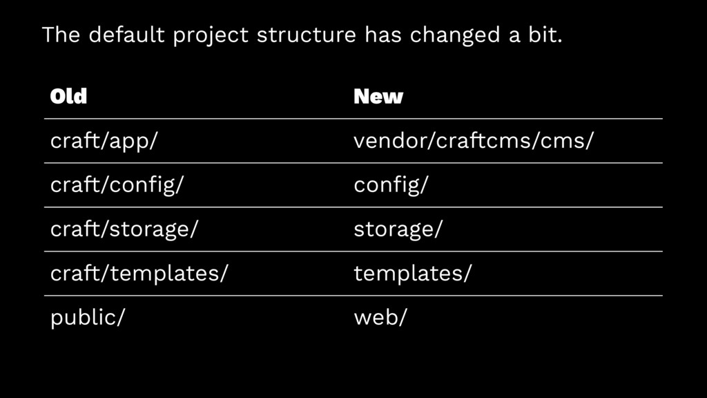 The default project structure has changed a bit...