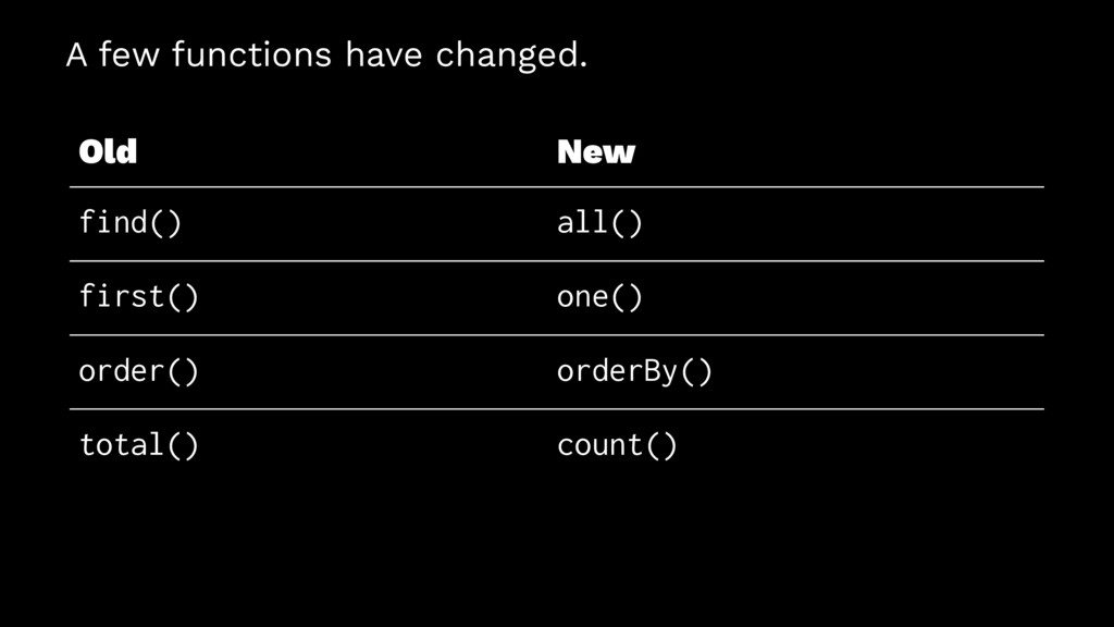 A few functions have changed. Old New find() al...