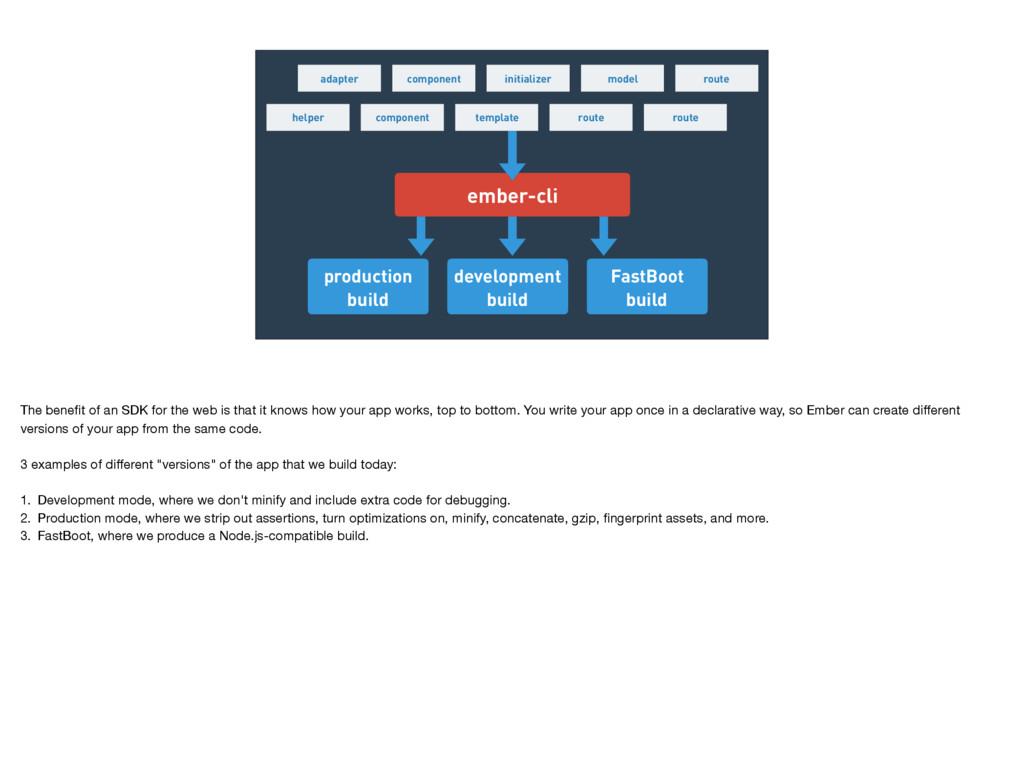component component initializer route route rou...