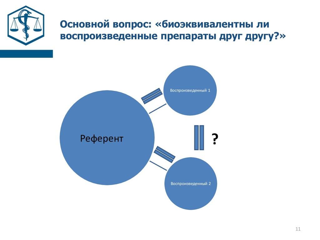 Основной вопрос: «биоэквивалентны ли воспроизве...