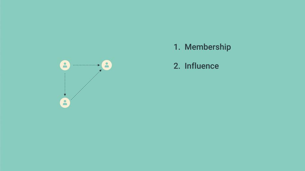 1. Membership 2. Influence