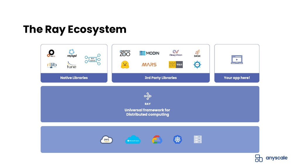 The Ray Ecosystem