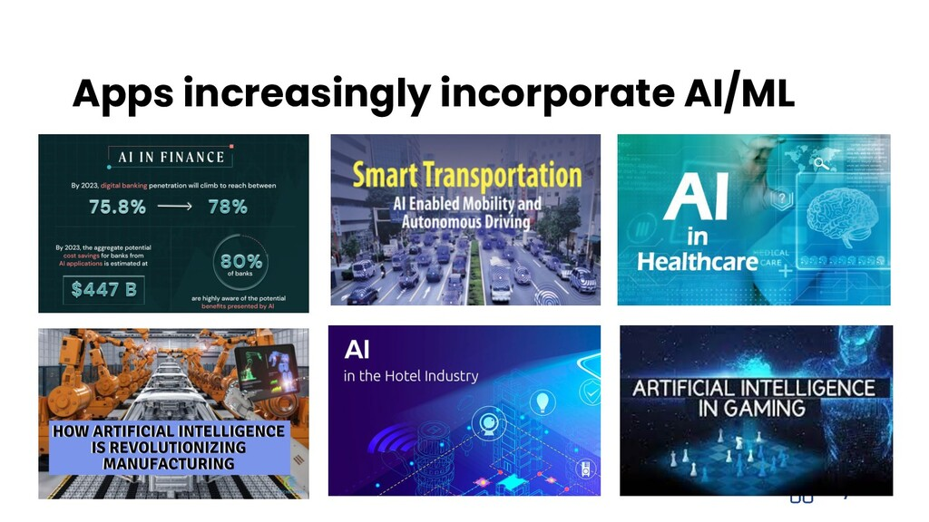 Apps increasingly incorporate AI/ML