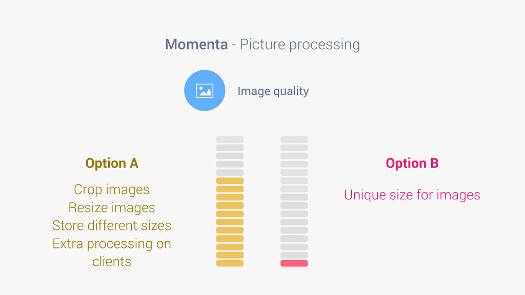Momenta - Picture processing A Image quality Op...