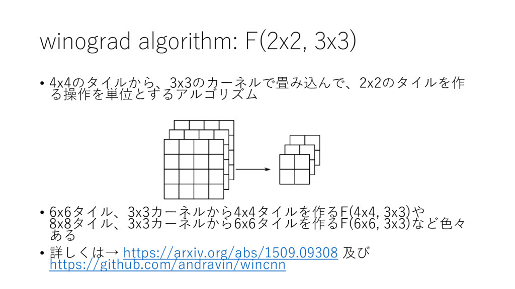 winograd algorithm: F(2x2, 3x3) • 4x4のタイルから、3x3...