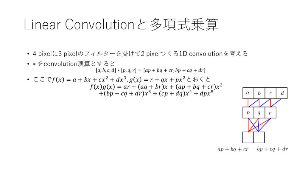 Linear Convolutionと多項式乗算 • 4 pixelに3 pixelのフィルタ...