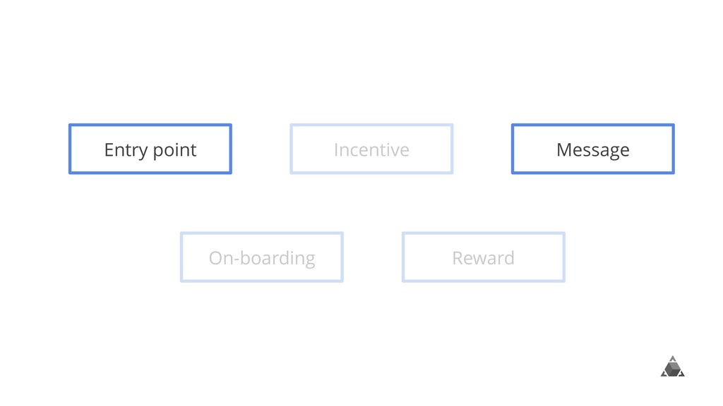 Entry point Incentive Message On-boarding Reward
