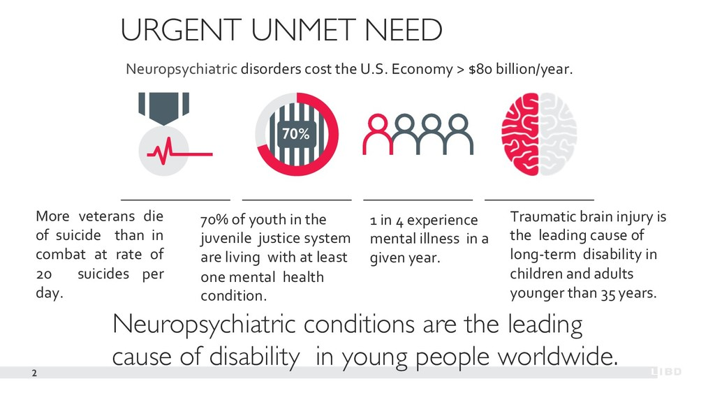 URGENT UNMET NEED Neuropsychiatric disorders co...