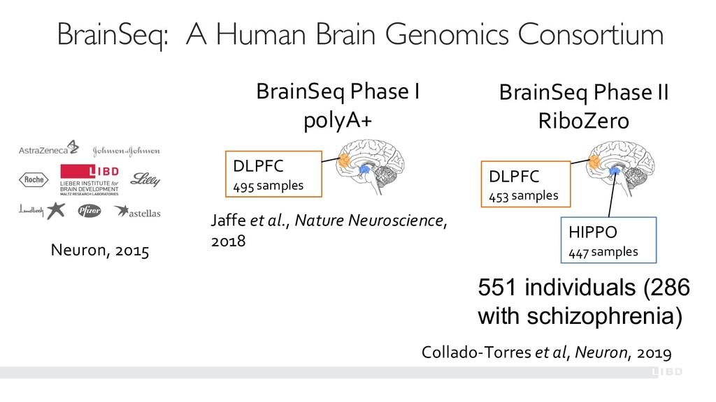 BrainSeq: A Human Brain Genomics Consortium DLP...