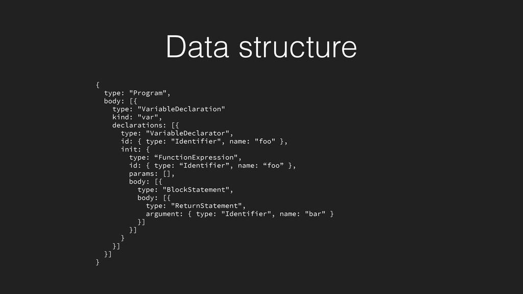 "{ type: ""Program"", body: [{ type: ""VariableDecl..."