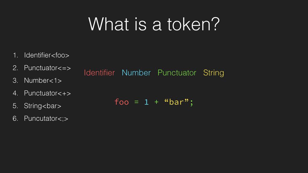"""foo = 1 + """"bar""""; What is a token? Identifier Pun..."""