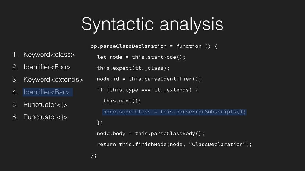 pp.parseClassDeclaration = function () { let no...
