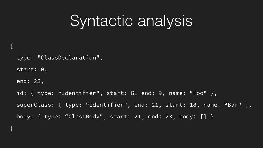 "{ type: ""ClassDeclaration"", start: 0, end: 23, ..."