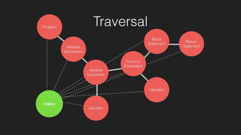 Traversal Visitor Variable Declaration Program ...