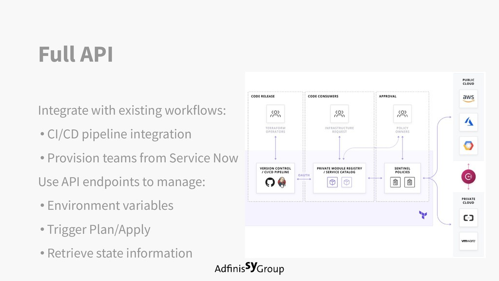 Full API Integrate with existing workflows: • C...