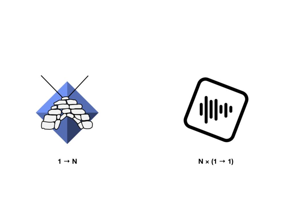 1 → N N × (1 → 1)