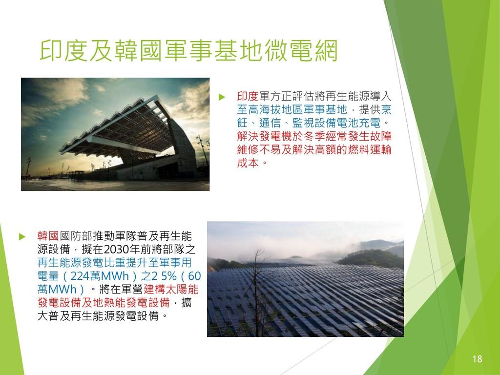 印度及韓國軍事基地微電網  印度軍方正評估將再生能源導入 至高海拔地區軍事基地,提供烹 飪、...
