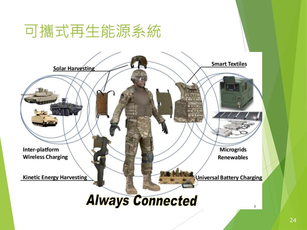 可攜式再生能源系統 24