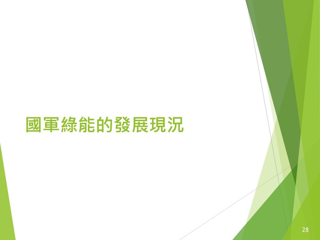 國軍綠能的發展現況 28