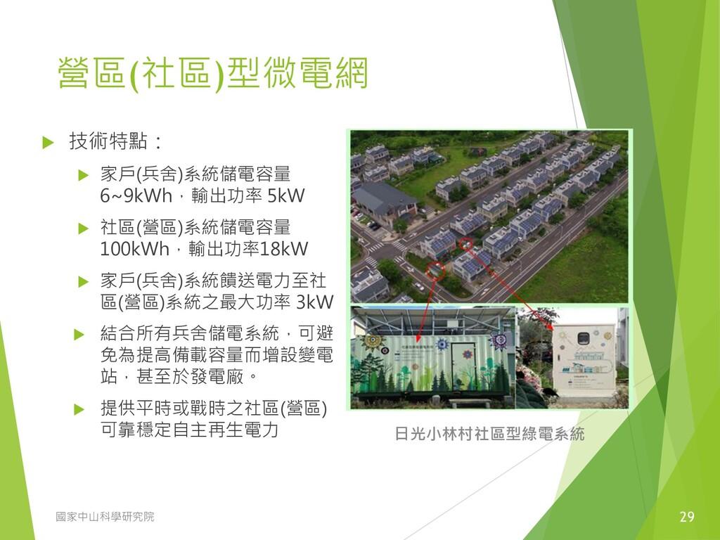 營區(社區)型微電網  技術特點:  家戶(兵舍)系統儲電容量 6~9kWh,輸出功率 5...