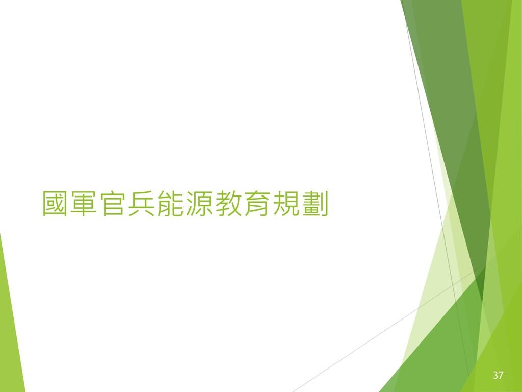 國軍官兵能源教育規劃 37